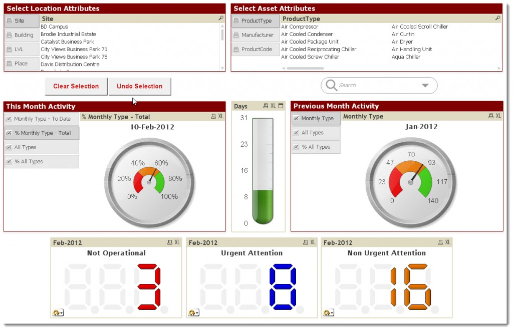 Business-Intelligence-Dashboard